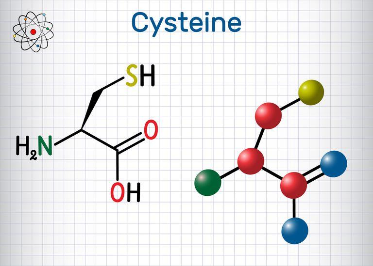 Cysteine (L-cysteine, Cys, C) proteinogenic amino acid molecule