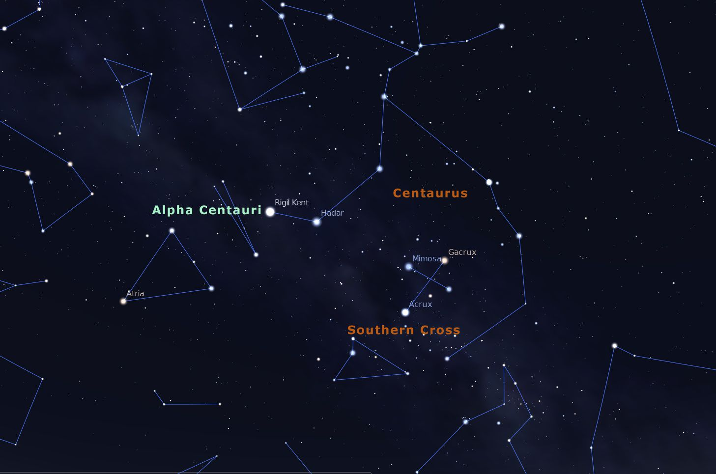 Star chart of Alpha Centauri
