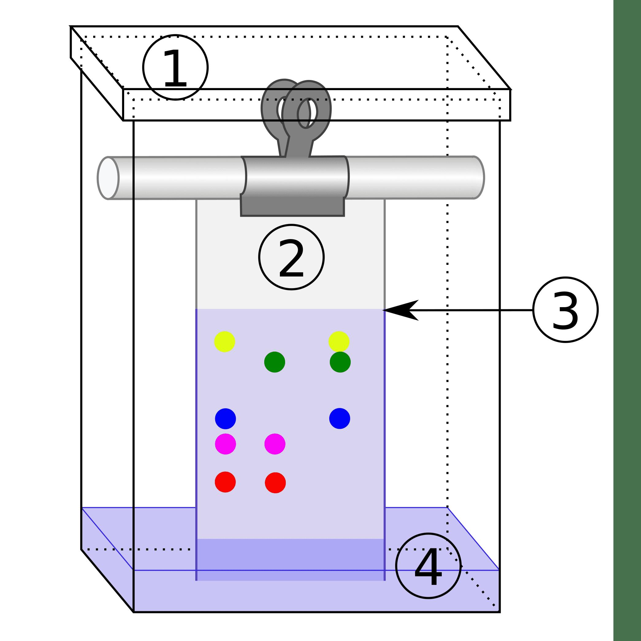 Chromatographentank