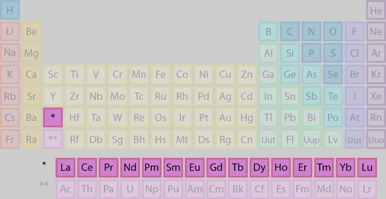 highlighted elements periodic table belonging to the lanthanide element group.