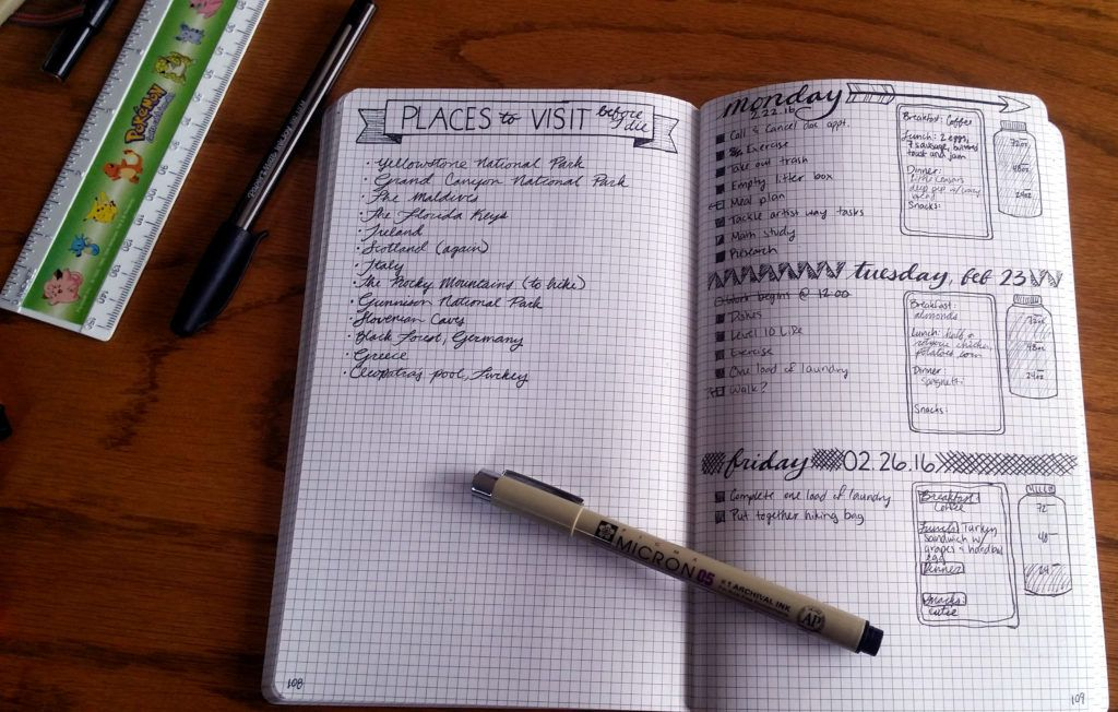 places to visit log in bullet journal