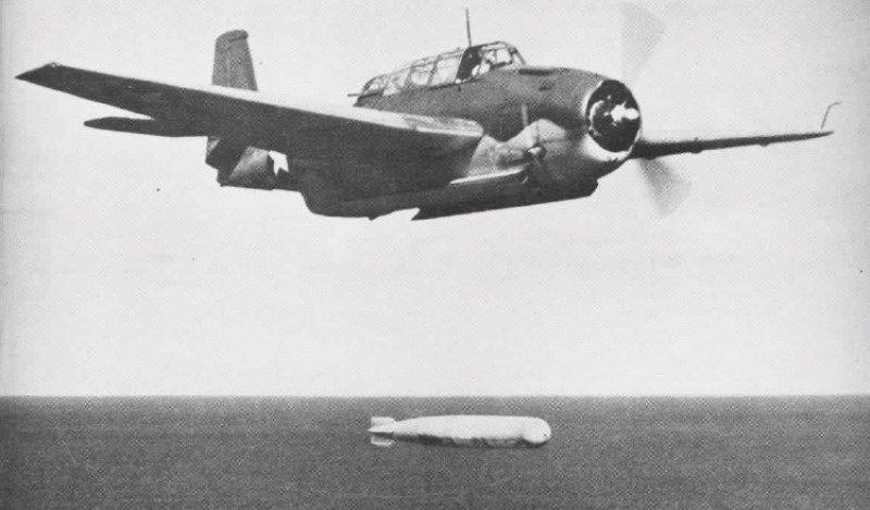 Grumman TBF Avenger in World War II