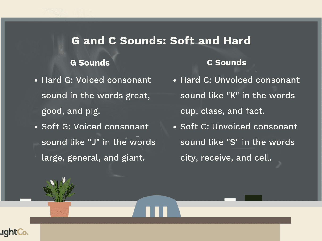 Word Pronunciation: Hard and Soft 'C' and 'G' Sounds