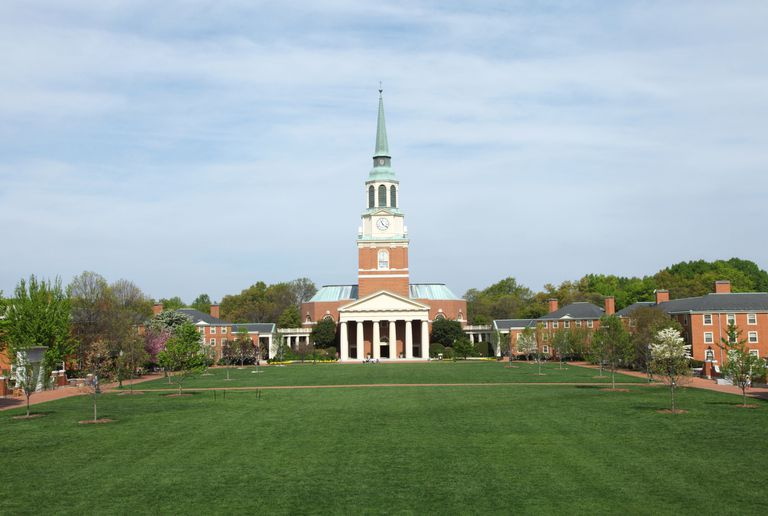 Wake Forest campus