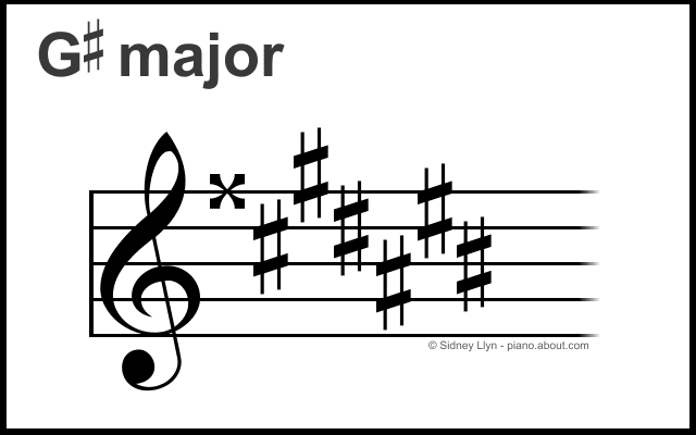 Key of G sharp major