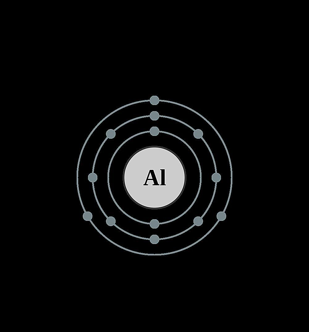 This diagram shows the electron shell configuration for an atom of the element aluminium.