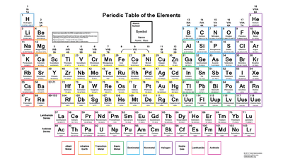 Free printable periodic tables pdf color periodic table of the elements atomic mass significant figures urtaz Images