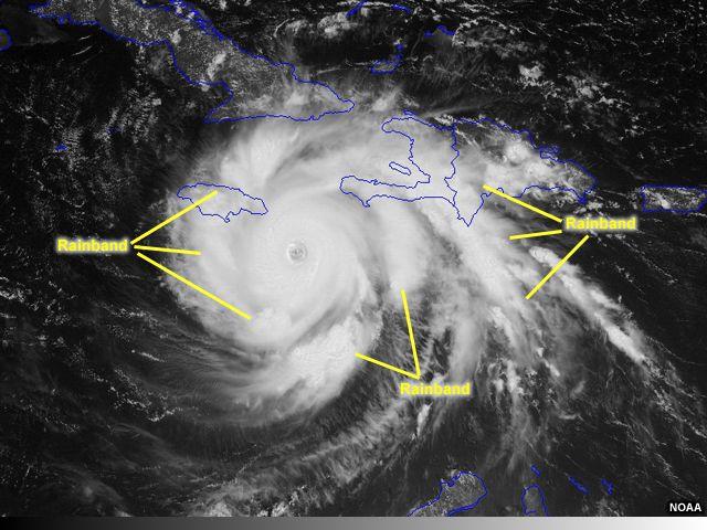 Hurricane Anatomy And Structure