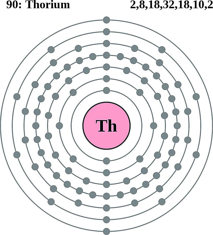 This diagram of a thorium atom shows the electron shell.