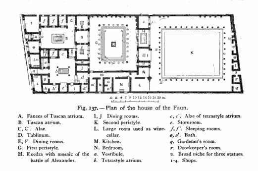 Plan of the House of the Faun (August Mau 1902)