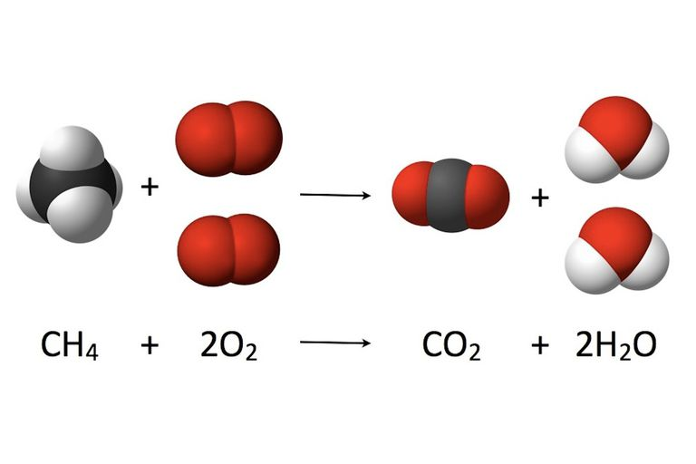 3D illustration of methane combustion