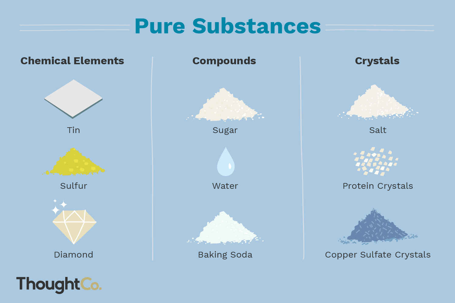 what are examples of pure substances?