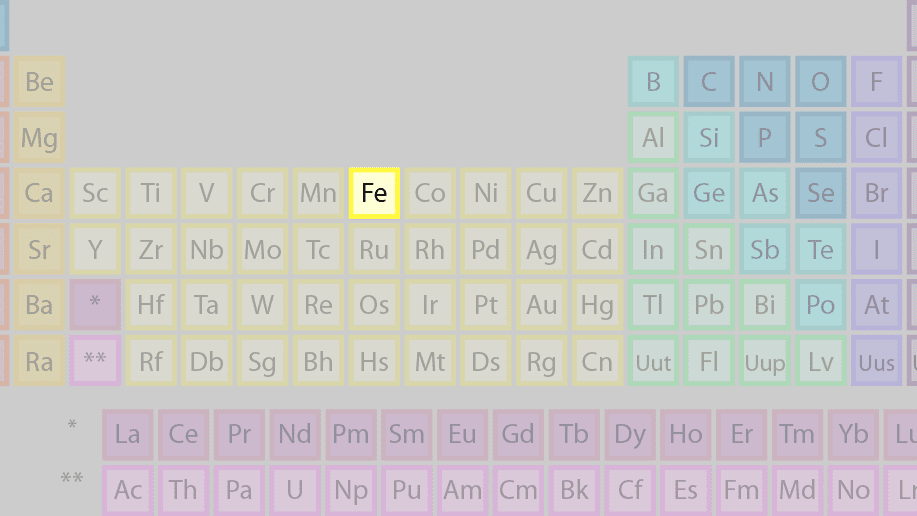 Where Is Iron Found On The Periodic Table