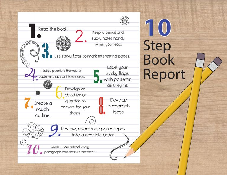 Illustration of book report steps
