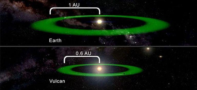 Image result for star  Vulcan constellation