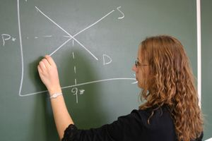 A teacher drawing the supply and demand graph