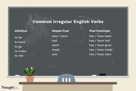 Common irregular English verbs