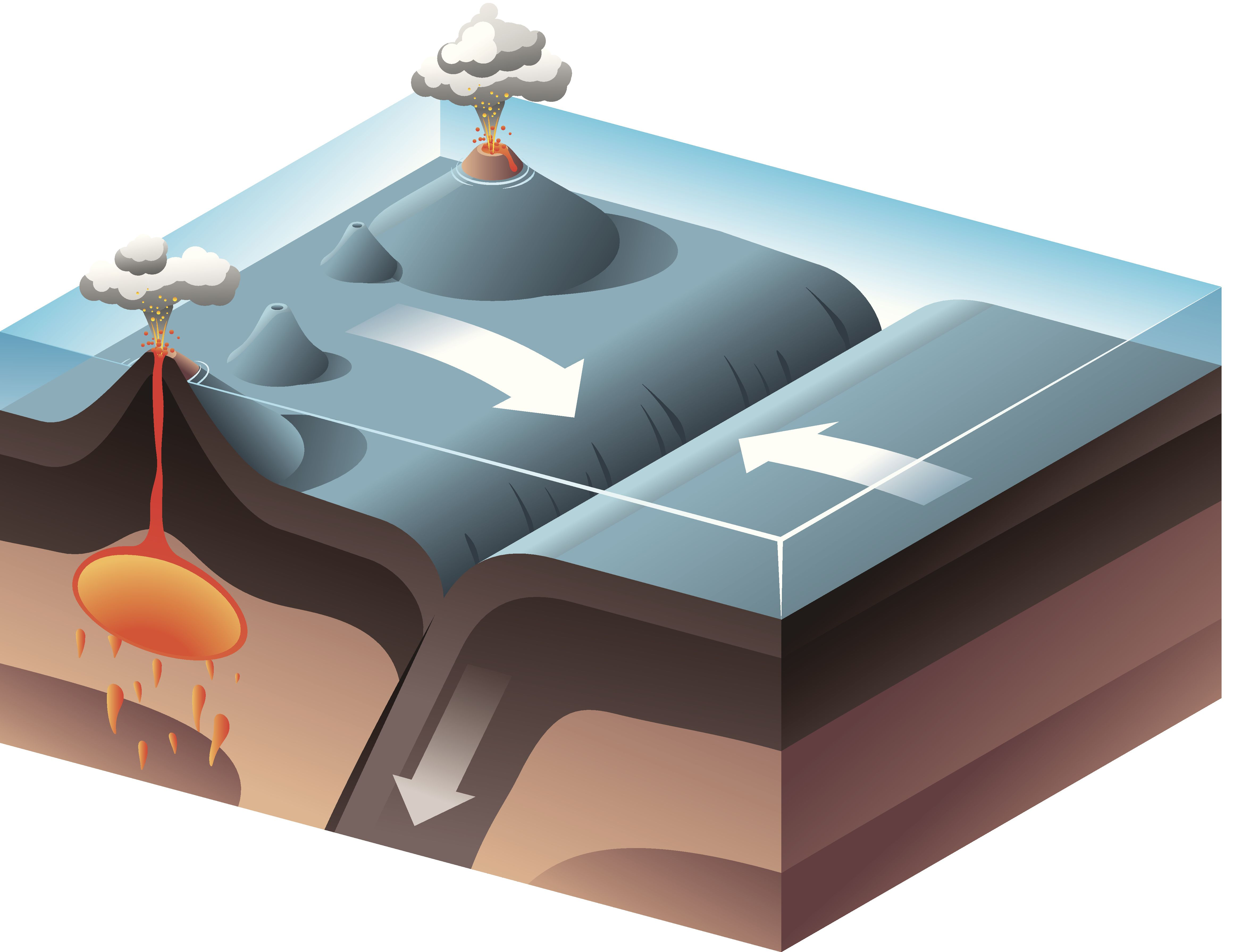 Subduction occurs when two convergent tectonic plates collide with each other.