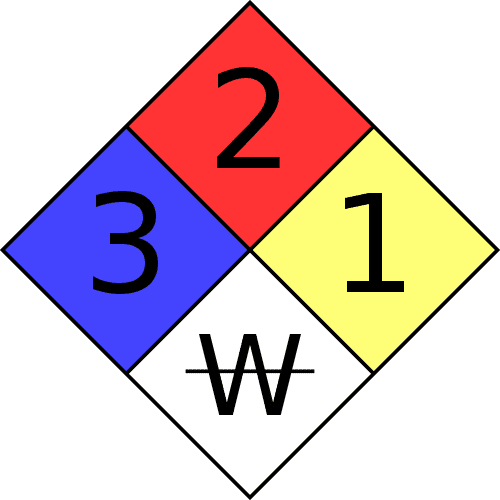 What is nfpa 704 or the fire diamond urtaz