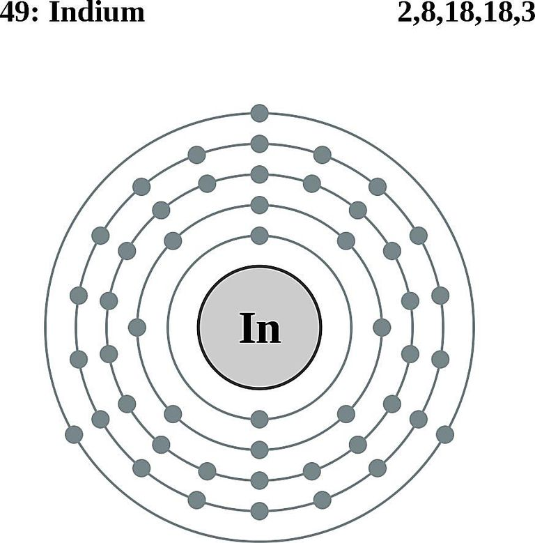 Atom Diagrams Electron Configurations Of The Elements