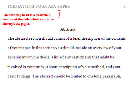 apa style abstract page