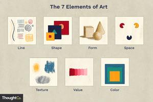 The 7 elements of art: line, shape, form, space, texture, value, color.