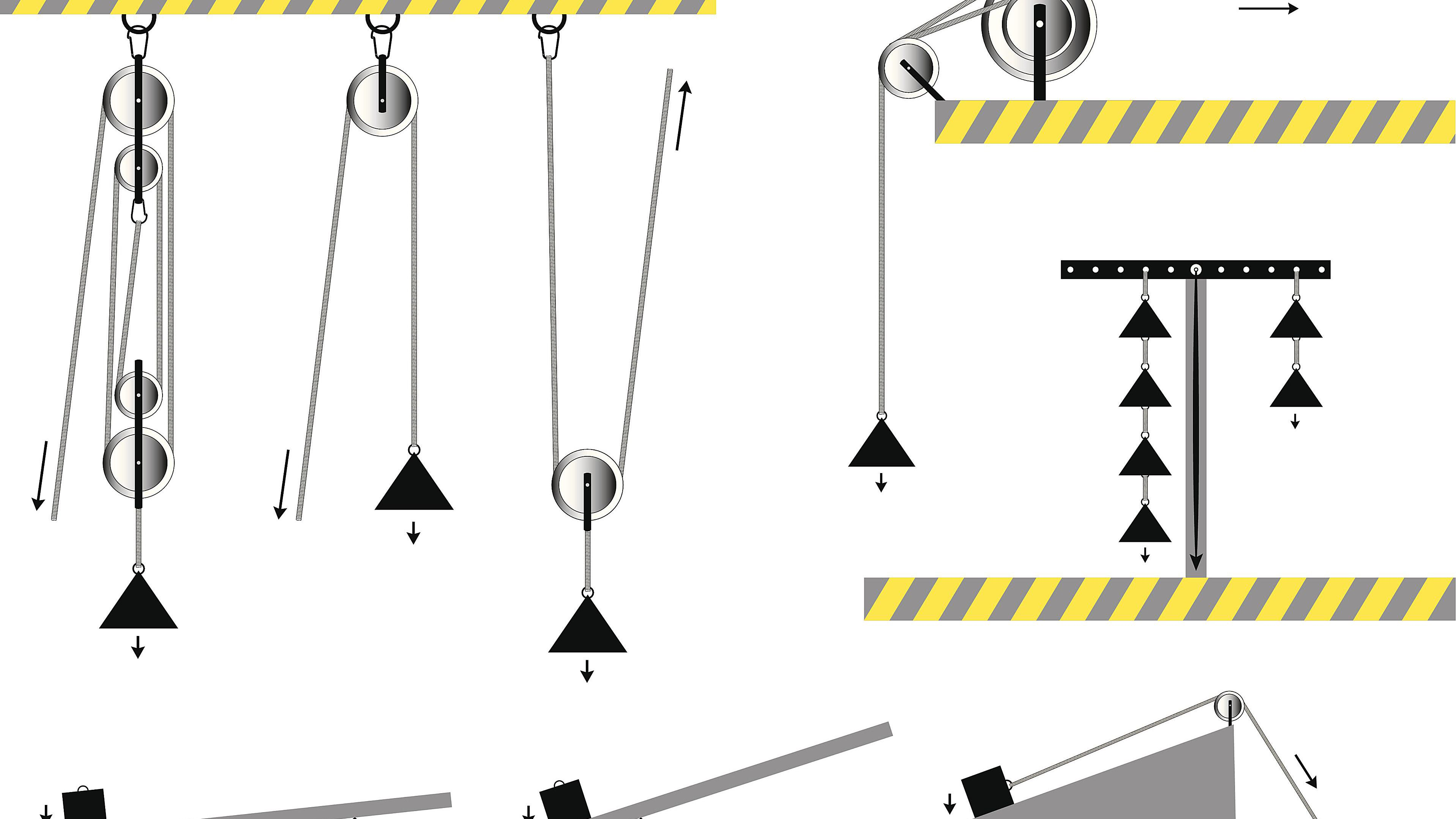 6 Kinds of Simple Machines