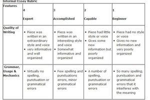 Informal essay rubric