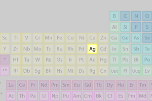 Silver's location on the periodic table of the elements.