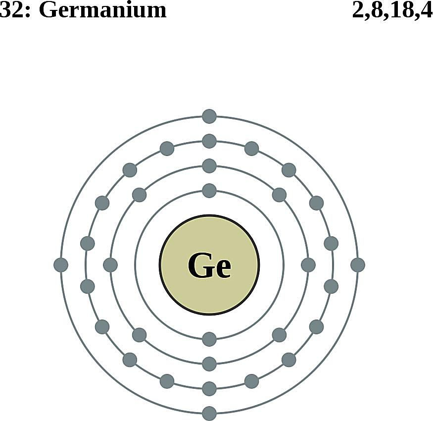 This diagram of a germanium atom shows the electron shell.