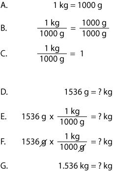 How to cancel units chemistry metric conversions - How to convert liter to kilogram ...