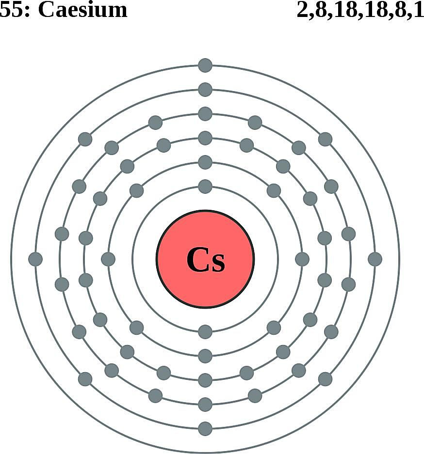 This diagram of a caesium atom shows the electron shell.