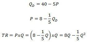 Algebra of Marginal Revenue