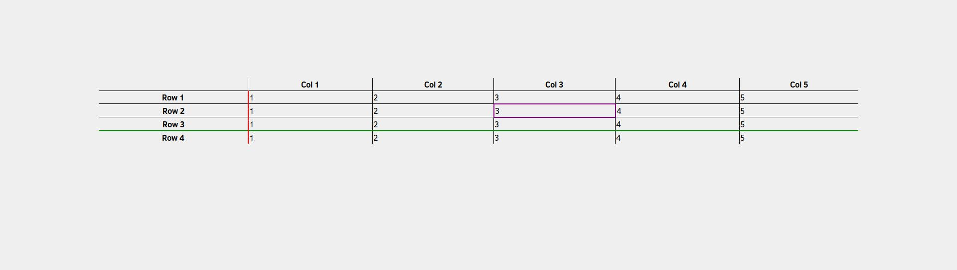 CSS table with individual cell targeted