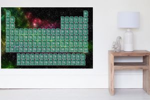Giant Periodic Table Poster