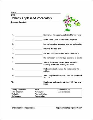 Johnny Appleseed Vocabulary