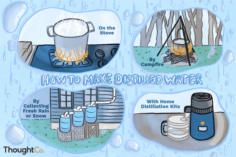 How to make distilled water illustration