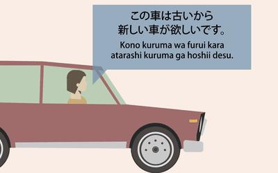 Hiragana Lessons - How to write hiragana