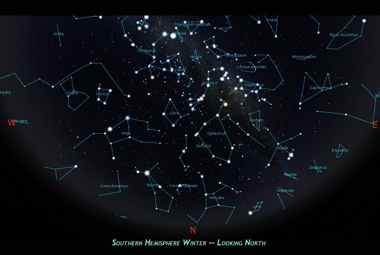 Southern Hemisphere winter skies, looking north.