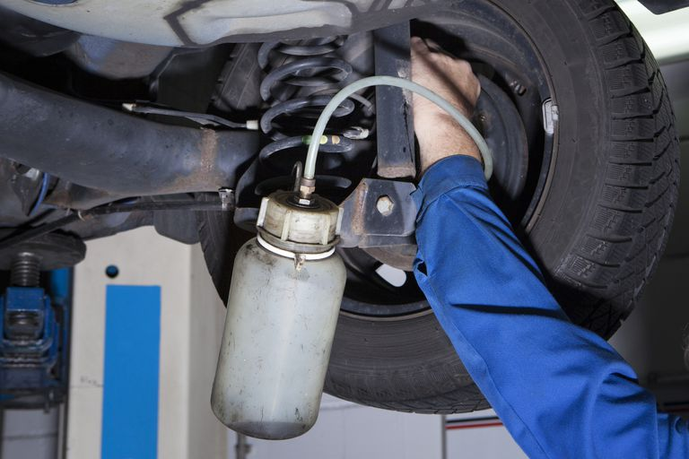 Changing brake fluid (bleeding brakes)