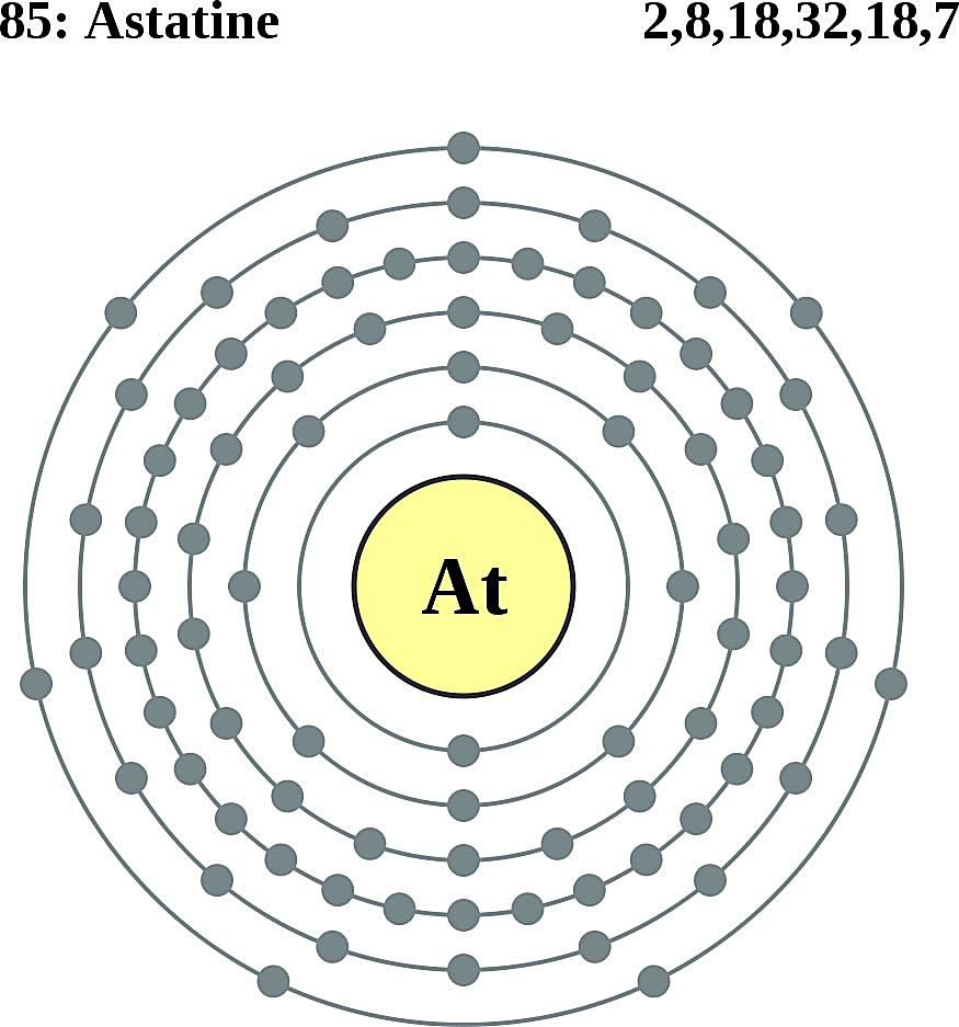 This diagram of an astatine atom shows the electron shell.