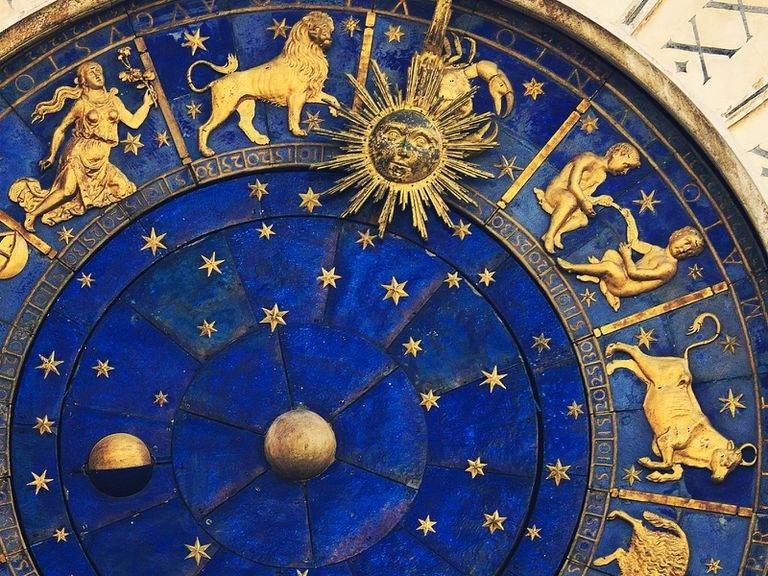 Uranus The Planets In Astrology