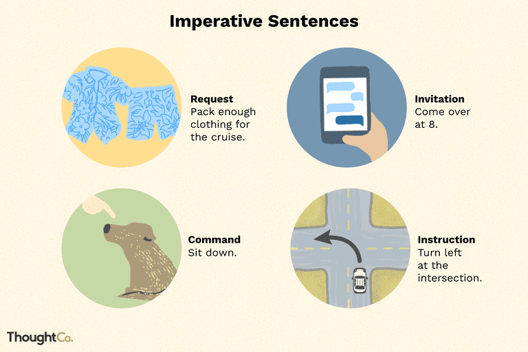 Definition and examples of english imperative sentences illustrated depiction of imperative sentences request invitation command and instruction stopboris Choice Image