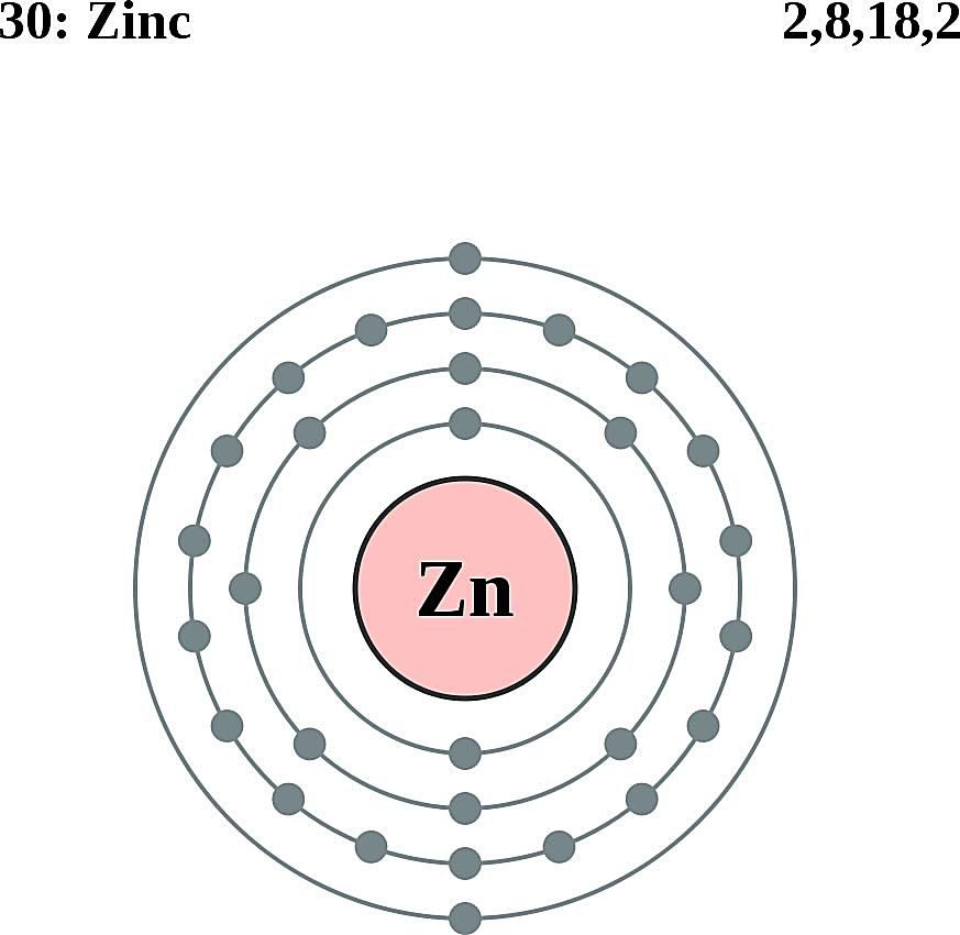 This diagram of a zinc atom shows the electron shell.