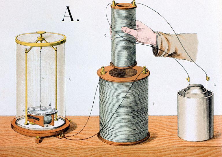 William Sturgeon, Inventor of the Electromagnet