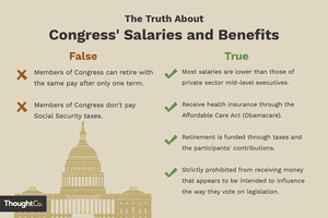 Four true and two false facts about Congressional salaries