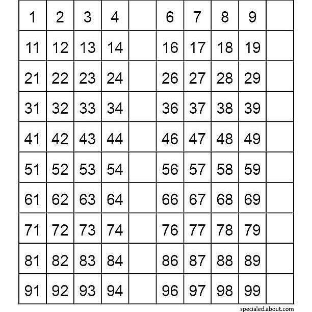 Hundred Charts Teach Skip Counting Place Value And Multiplication