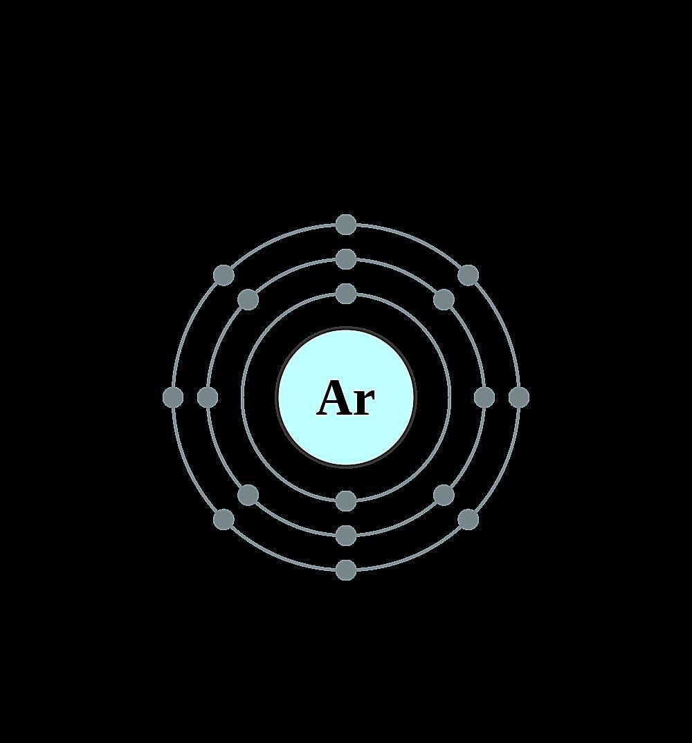 This diagram shows the electron shell configuration of an argon atom.