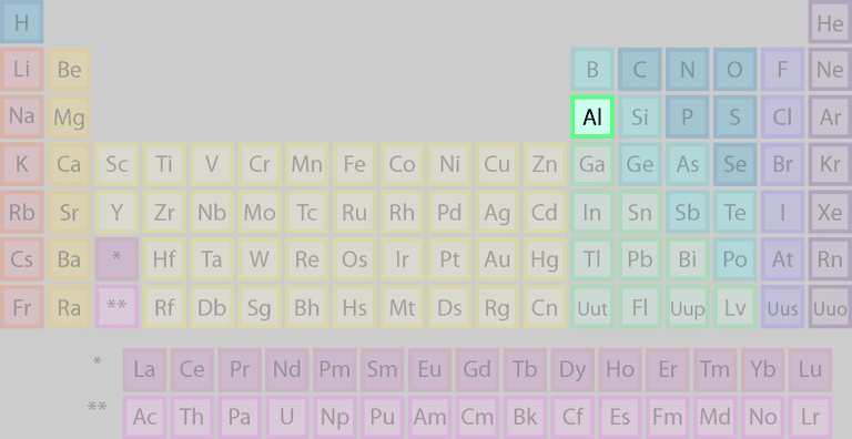 Where is aluminum found on the periodic table urtaz Choice Image