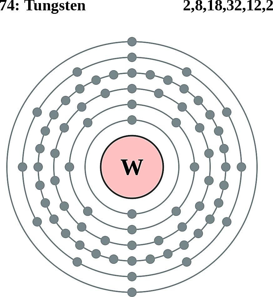 This diagram of a tungsten atom shows the electron shell.